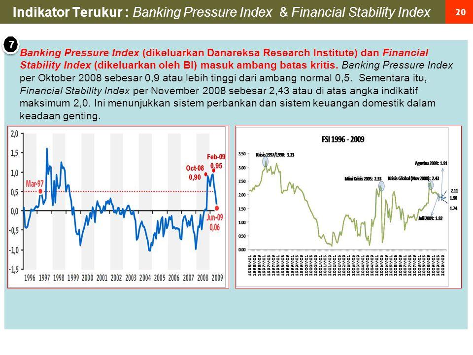 20 Indikator Terukur : Banking Pressure Index & Financial Stability Index Banking Pressure Index (dikeluarkan Danareksa Research Institute) dan Financial Stability Index (dikeluarkan oleh BI) masuk ambang batas kritis.
