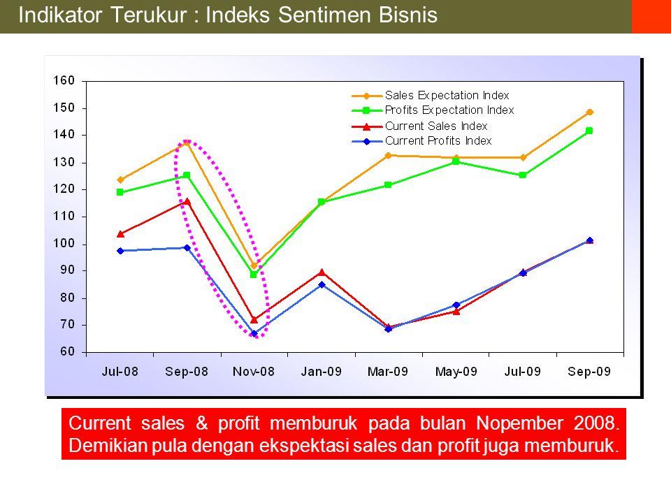 Indikator Terukur : Indeks Sentimen Bisnis Current sales & profit memburuk pada bulan Nopember 2008.