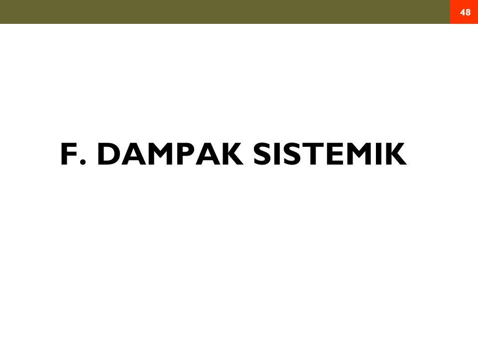 F. DAMPAK SISTEMIK 48