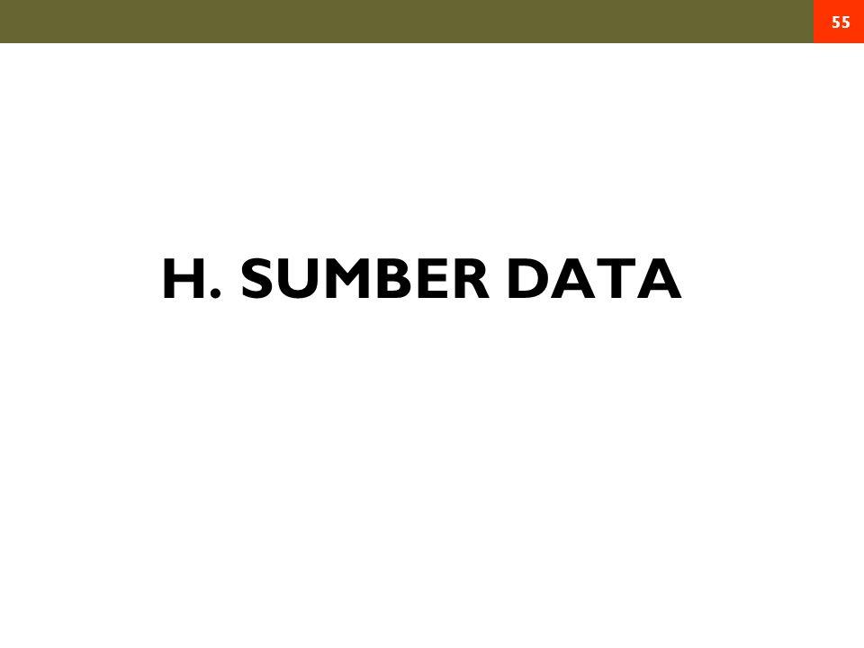 H. SUMBER DATA 55