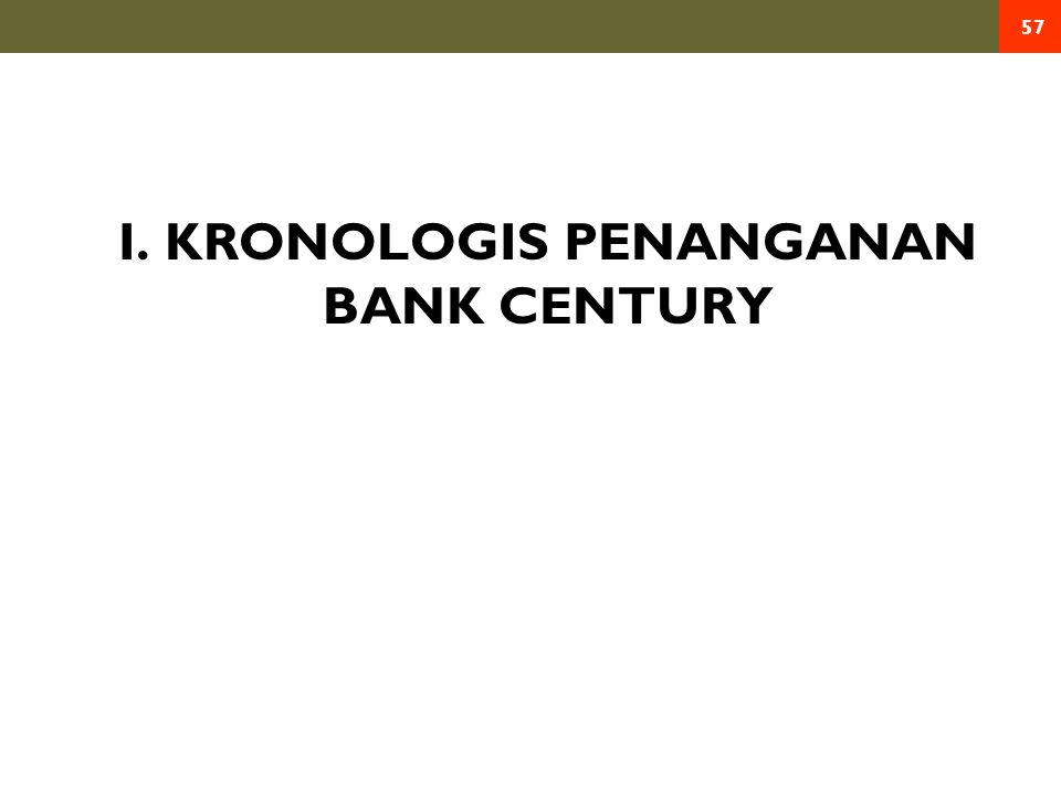 I. KRONOLOGIS PENANGANAN BANK CENTURY 57