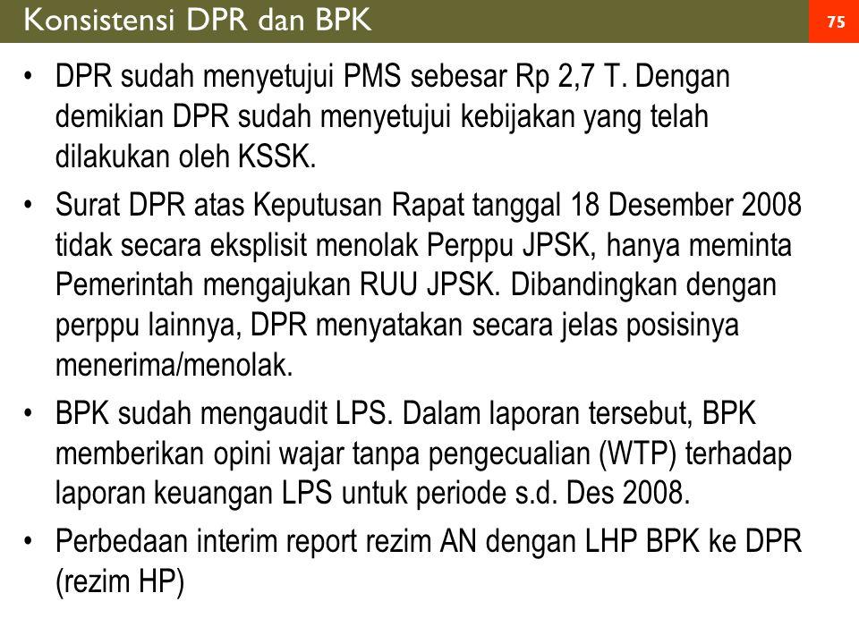 75 Konsistensi DPR dan BPK DPR sudah menyetujui PMS sebesar Rp 2,7 T.