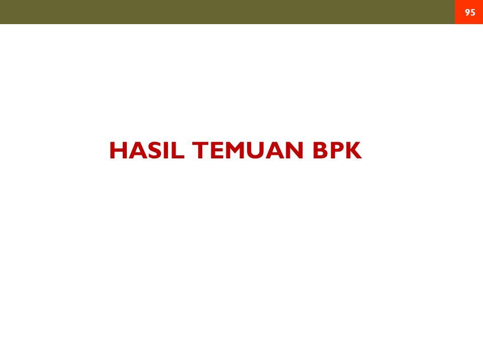 HASIL TEMUAN BPK 95