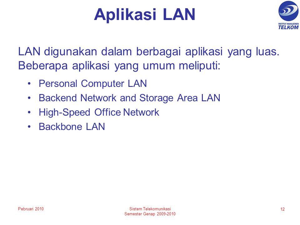 Aplikasi LAN LAN digunakan dalam berbagai aplikasi yang luas. Beberapa aplikasi yang umum meliputi: Personal Computer LAN Backend Network and Storage