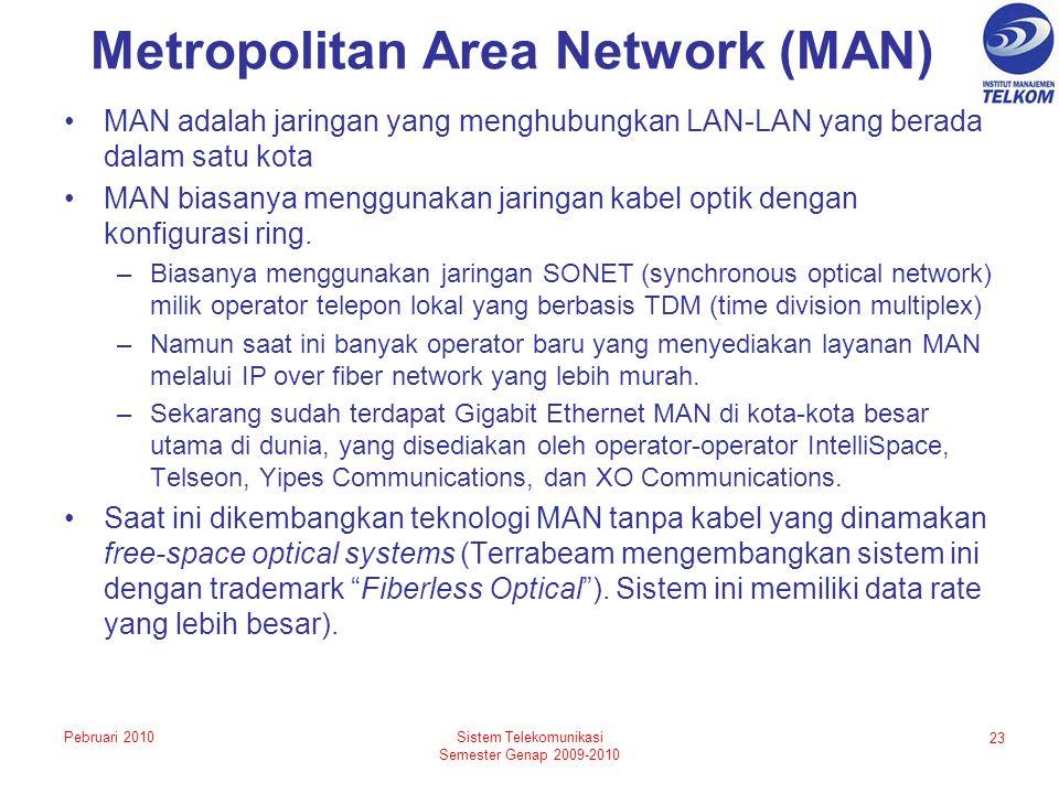 Metropolitan Area Network (MAN) MAN adalah jaringan yang menghubungkan LAN-LAN yang berada dalam satu kota MAN biasanya menggunakan jaringan kabel optik dengan konfigurasi ring.