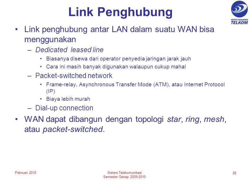 Link Penghubung Link penghubung antar LAN dalam suatu WAN bisa menggunakan –Dedicated leased line Biasanya disewa dari operator penyedia jaringan jara