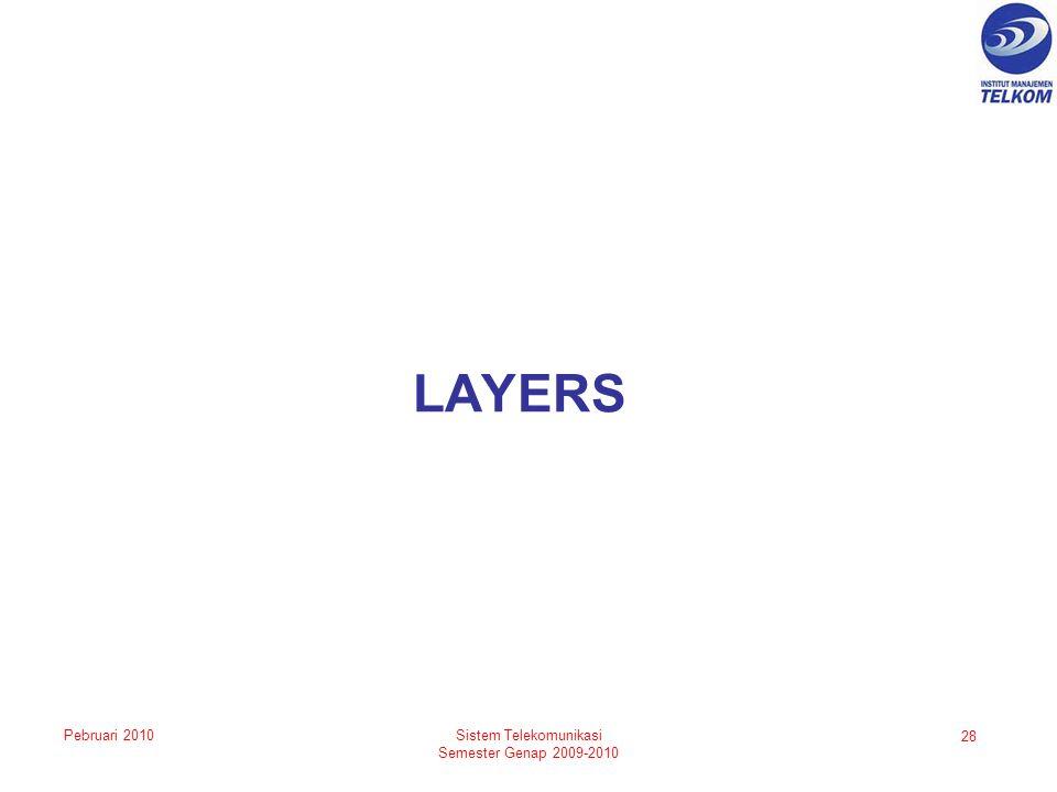LAYERS 28 Sistem Telekomunikasi Semester Genap 2009-2010 Pebruari 2010