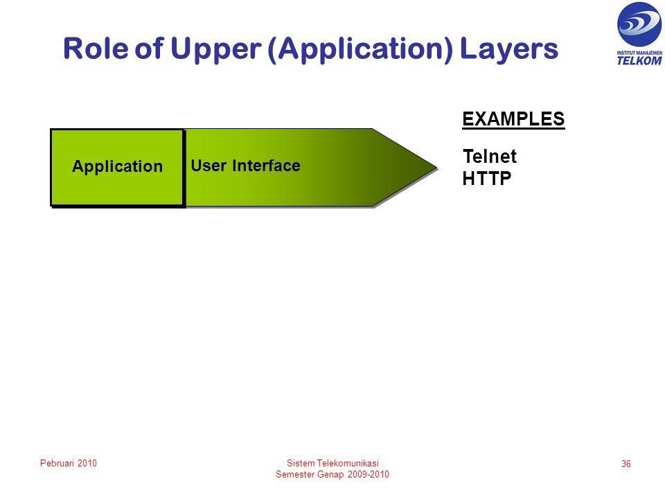 Role of Upper (Application) Layers Telnet HTTP User Interface EXAMPLES Application 36 Sistem Telekomunikasi Semester Genap 2009-2010 Pebruari 2010