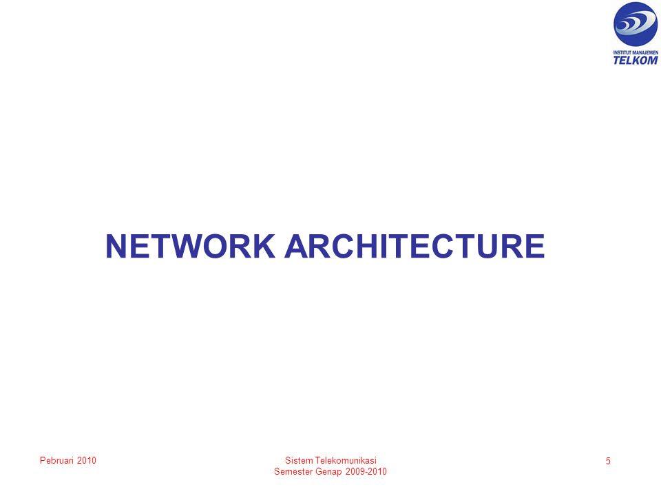 NETWORK ARCHITECTURE 5 Sistem Telekomunikasi Semester Genap 2009-2010 Pebruari 2010