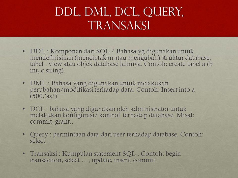 DDL, DML, DCL, Query, Transaksi DDL : Komponen dari SQL / Bahasa yg digunakan untuk mendefinisikan (menciptakan atau mengubah) struktur database, tabel, view atau objek database lainnya.