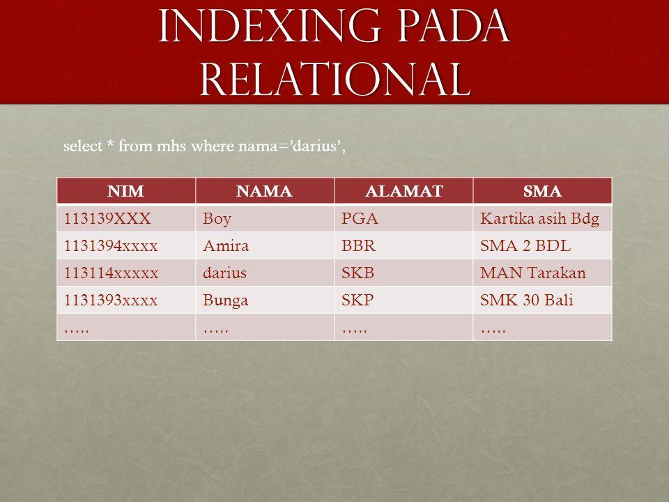 Full table scan NIMNAMAALAMATSMA 113139XXXBoyPGAKartika asih Bdg 1131394xxxxAmiraBBRSMA 2 BDL 113114xxxxxdariusSKBMAN Tarakan 1131393xxxxBungaSKPSMK 30 Bali …..