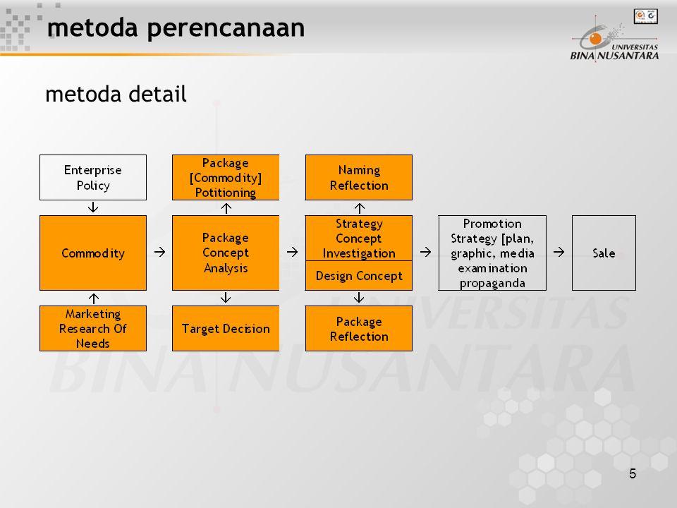 5 metoda perencanaan metoda detail