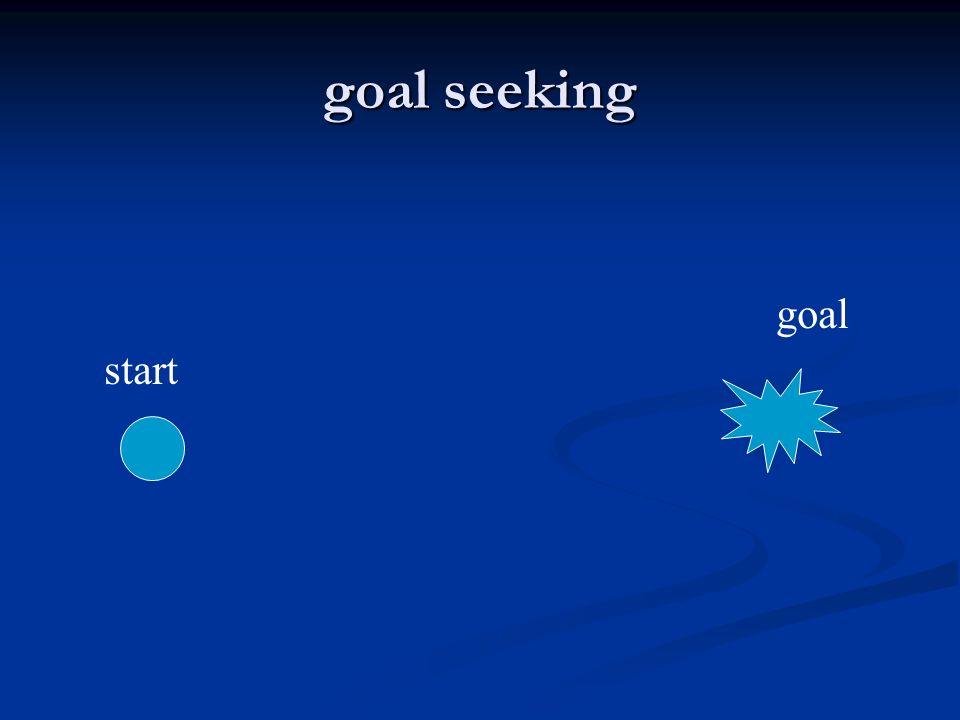 goal seeking goal start