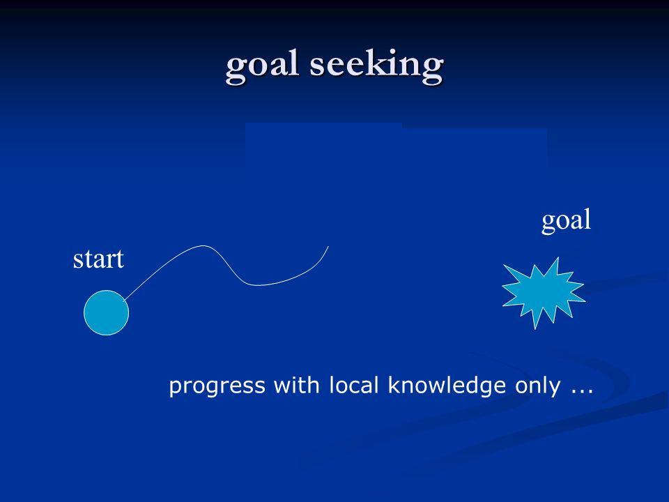 goal seeking start goal progress with local knowledge only...