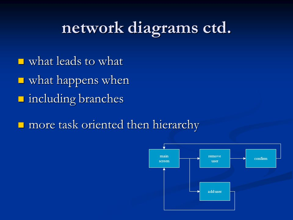 network diagrams ctd. what leads to what what leads to what what happens when what happens when including branches including branches more task orient
