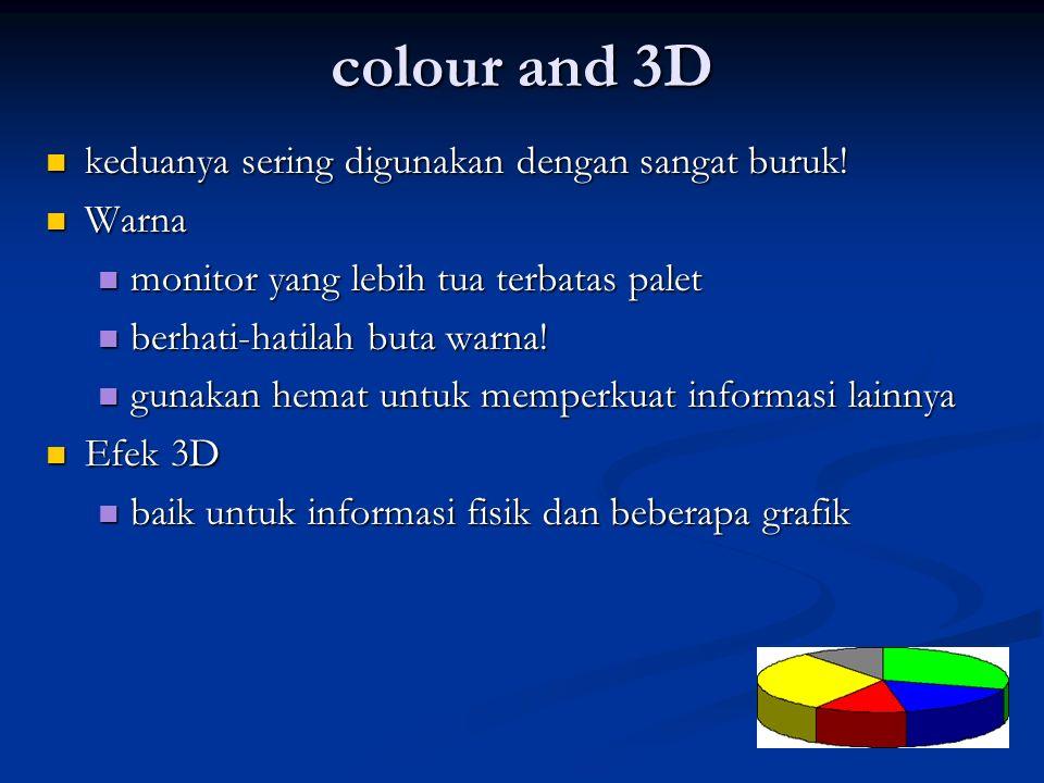 colour and 3D keduanya sering digunakan dengan sangat buruk! keduanya sering digunakan dengan sangat buruk! Warna Warna monitor yang lebih tua terbata