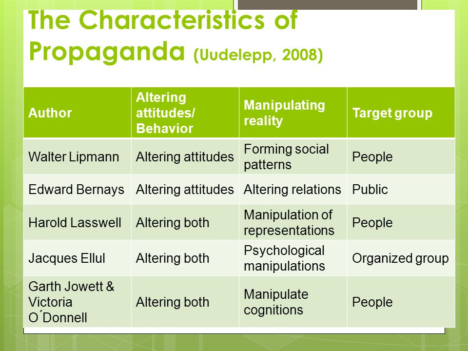 The Characteristics of Propaganda (Uudelepp, 2008) Author Altering attitudes/ Behavior Manipulating reality Target group Walter LipmannAltering attitudes Forming social patterns People Edward BernaysAltering attitudesAltering relationsPublic Harold LasswellAltering both Manipulation of representations People Jacques EllulAltering both Psychological manipulations Organized group Garth Jowett & Victoria O ́Donnell Altering both Manipulate cognitions People