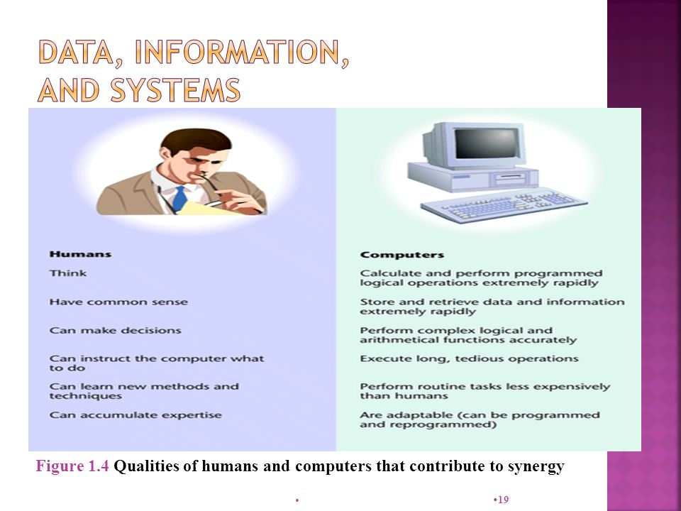   19 Figure 1.4 Qualities of humans and computers that contribute to synergy