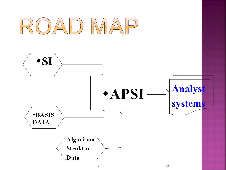 Sistem adalah kumpulan dari elemen-elemen yang berinteraksi untuk mencapai suatu tujuan tertentu  Karakteristik/Sifat Sistem : 1.Komponen sistem (components) 2.Batas Sistem (boundary) 3.Lingkungan Luar Sistem 4.Penghubung (interface) 5.Masukan (input) 6.Keluaran (output) 7.Pengolah (process) 8.Sasaran(objectives) 9.Tujuan (goal)  Klasifikasi Sistem: 1.Sistem abstrak dan sistem fisik 2.Sistem alamiah dan sistem buatan manusia 3.Sistem tertentu dan sistem tak tentu 4.Sistem tertutup dan sistem terbuka