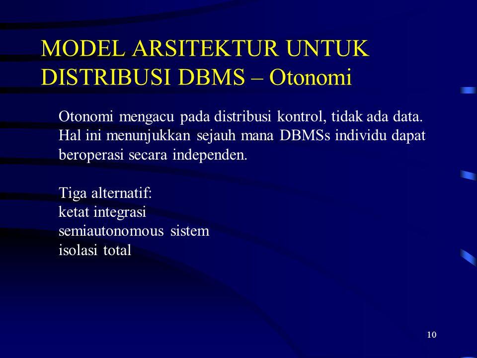 10 MODEL ARSITEKTUR UNTUK DISTRIBUSI DBMS – Otonomi Otonomi mengacu pada distribusi kontrol, tidak ada data. Hal ini menunjukkan sejauh mana DBMSs ind