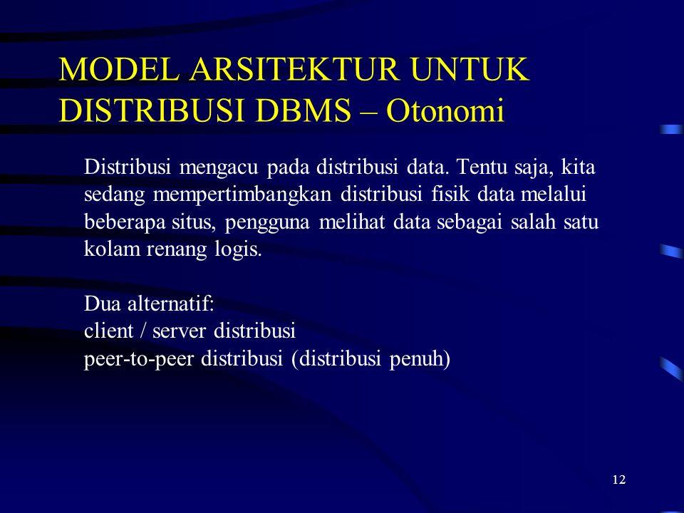 12 MODEL ARSITEKTUR UNTUK DISTRIBUSI DBMS – Otonomi Distribusi mengacu pada distribusi data. Tentu saja, kita sedang mempertimbangkan distribusi fisik