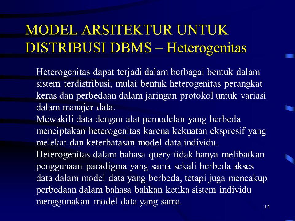 14 MODEL ARSITEKTUR UNTUK DISTRIBUSI DBMS – Heterogenitas Heterogenitas dapat terjadi dalam berbagai bentuk dalam sistem terdistribusi, mulai bentuk h