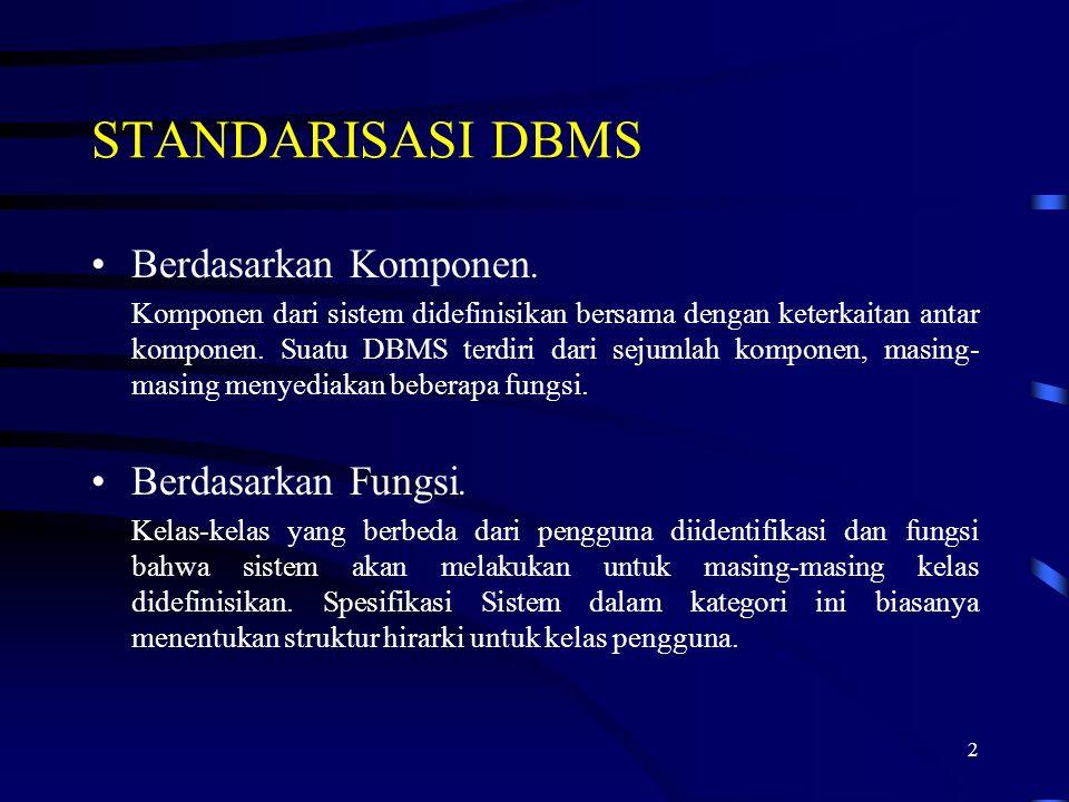 2 STANDARISASI DBMS Berdasarkan Komponen. Komponen dari sistem didefinisikan bersama dengan keterkaitan antar komponen. Suatu DBMS terdiri dari sejuml