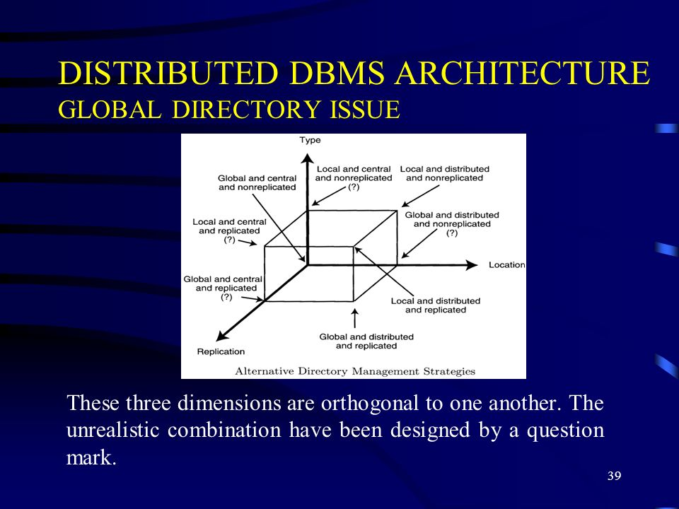 39 DISTRIBUTED DBMS ARCHITECTURE GLOBAL DIRECTORY ISSUE These three dimensions are orthogonal to one another. The unrealistic combination have been de