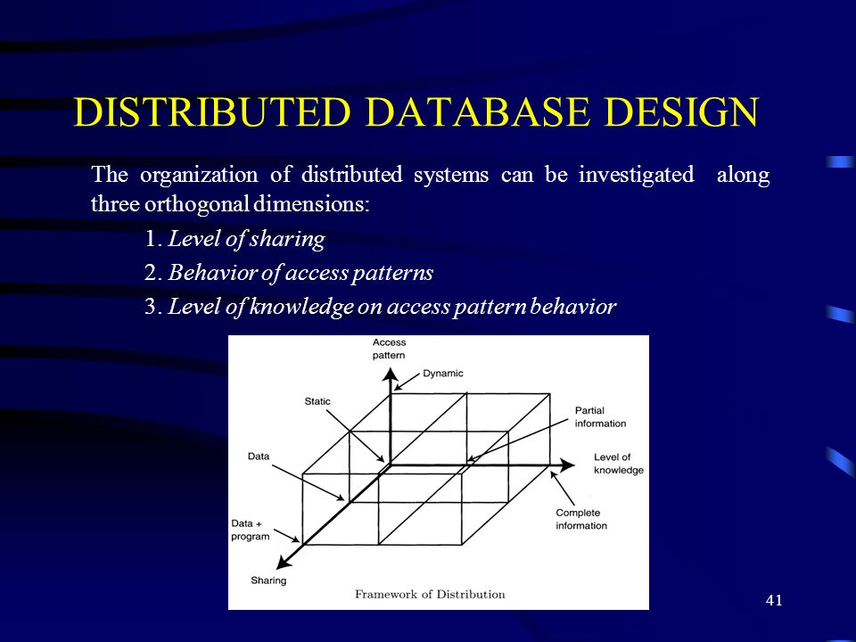 41 DISTRIBUTED DATABASE DESIGN The organization of distributed systems can be investigated along three orthogonal dimensions: 1.