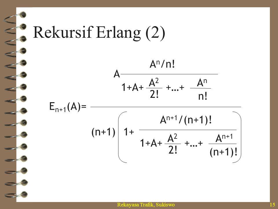 Rekayasa Trafik, Sukiswo14 Rekursif Erlang A2A2 2! A2A2 (n+1)! A n+1 (n+1)! A n+1 E n+1 (A)= A n+1 /(n+1)! 1+A++…+ = [A/(n+1)] A n /n! 1+A++…+