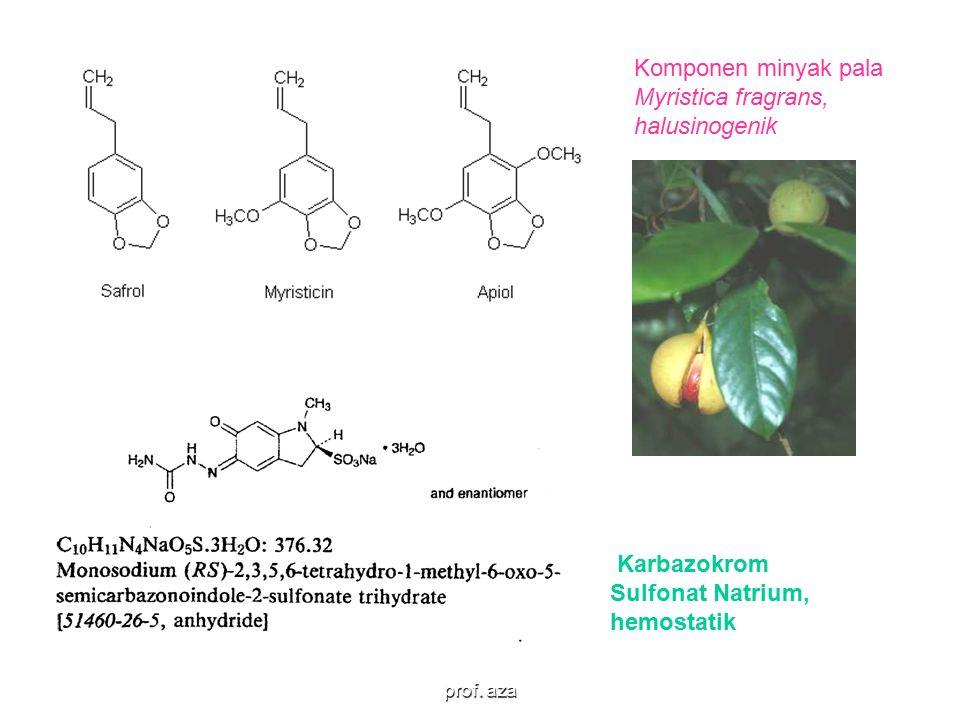 Komponen minyak pala Myristica fragrans, halusinogenik Karbazokrom Sulfonat Natrium, hemostatik prof.