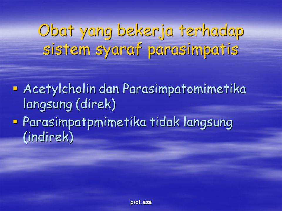 Obat yang bekerja terhadap sistem syaraf parasimpatis  Acetylcholin dan Parasimpatomimetika langsung (direk)  Parasimpatpmimetika tidak langsung (indirek) prof.