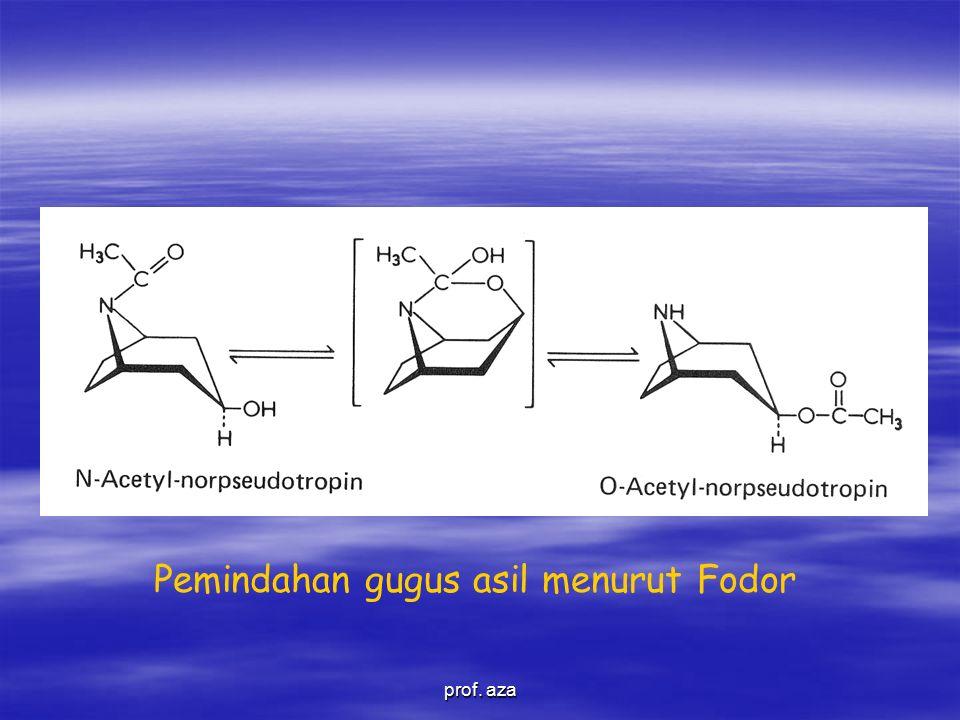 Pemindahan gugus asil menurut Fodor prof. aza