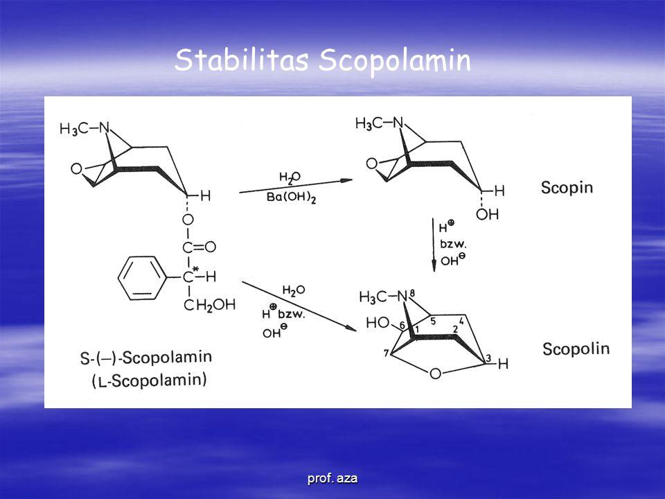 Stabilitas Scopolamin prof. aza