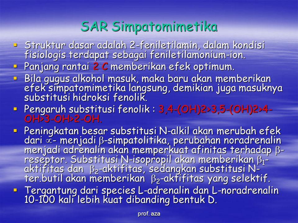 SAR Simpatomimetika  Struktur dasar adalah 2-feniletilamin, dalam kondisi fisiologis terdapat sebagai feniletilamonium-ion.