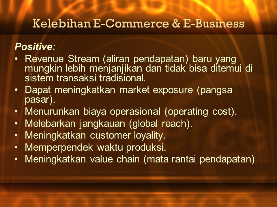 Kelebihan E-Commerce & E-Business Positive: Revenue Stream (aliran pendapatan) baru yang mungkin lebih menjanjikan dan tidak bisa ditemui di sistem transaksi tradisional.