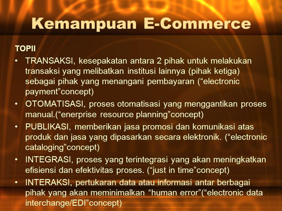 Kemampuan E-Commerce TOPII TRANSAKSI, kesepakatan antara 2 pihak untuk melakukan transaksi yang melibatkan institusi lainnya (pihak ketiga) sebagai pihak yang menangani pembayaran ( electronic payment concept) OTOMATISASI, proses otomatisasi yang menggantikan proses manual.( enerprise resource planning concept) PUBLIKASI, memberikan jasa promosi dan komunikasi atas produk dan jasa yang dipasarkan secara elektronik.