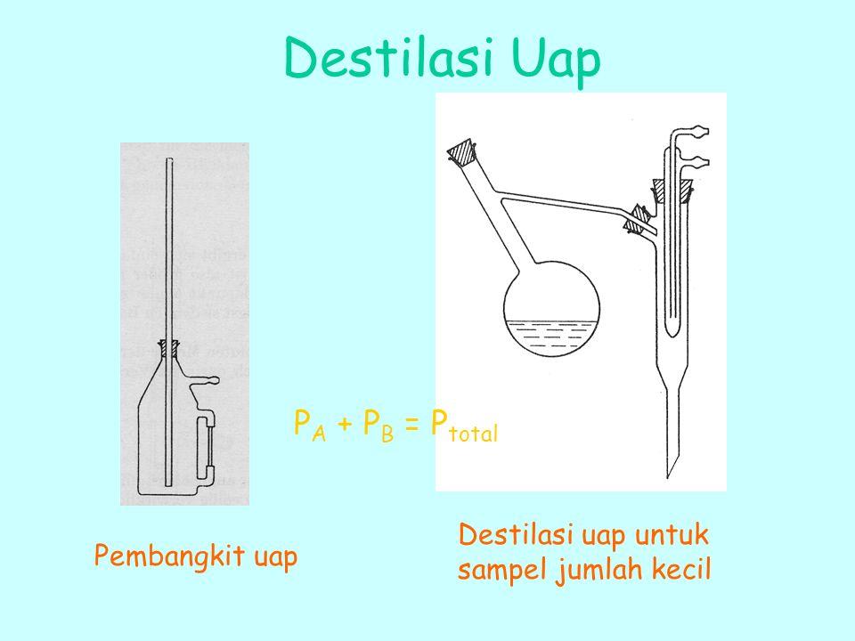 Destilasi Uap Pembangkit uap Destilasi uap untuk sampel jumlah kecil P A + P B = P total
