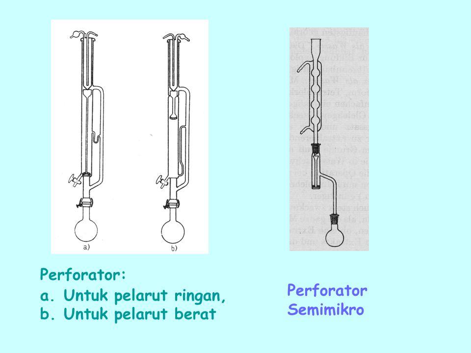 Perforator: a.Untuk pelarut ringan, b.Untuk pelarut berat Perforator Semimikro