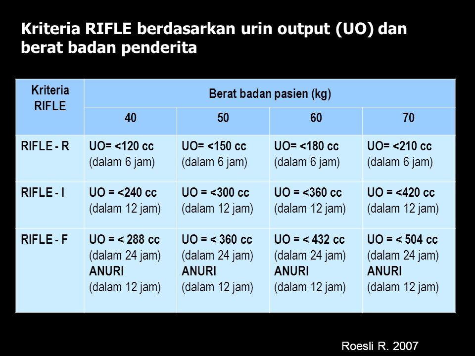 Kriteria RIFLE Berat badan pasien (kg) 40506070 RIFLE - RUO= <120 cc (dalam 6 jam) UO= <150 cc (dalam 6 jam) UO= <180 cc (dalam 6 jam) UO= <210 cc (da