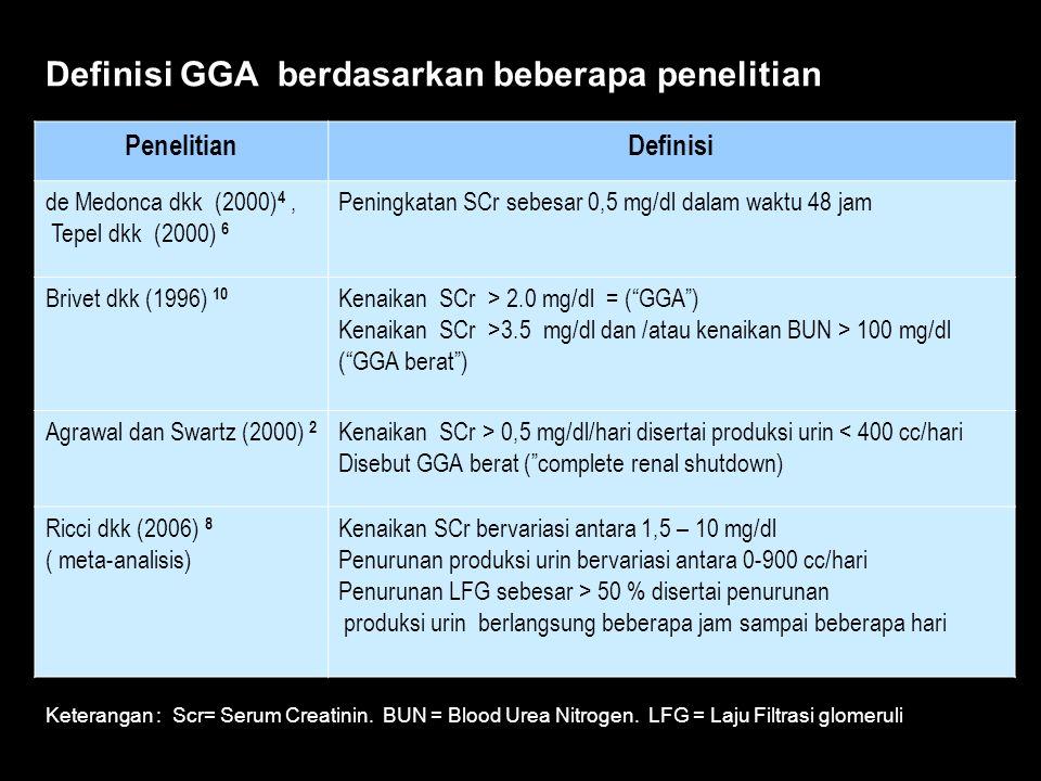 PenelitianDefinisi de Medonca dkk (2000) 4, Tepel dkk (2000) 6 Peningkatan SCr sebesar 0,5 mg/dl dalam waktu 48 jam Brivet dkk (1996) 10 Kenaikan SCr