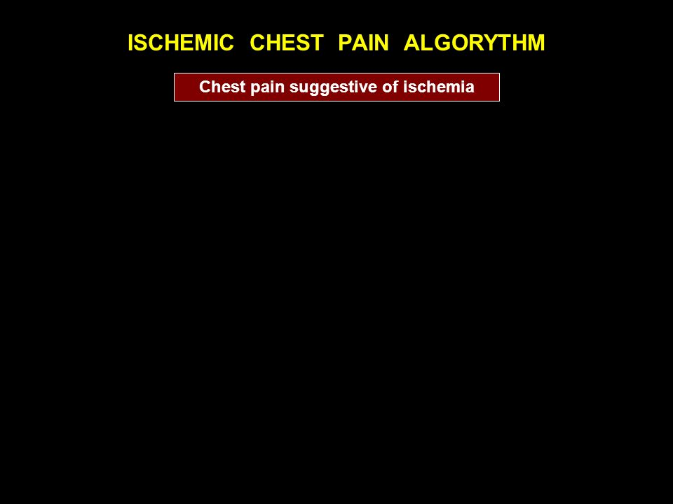 ISCHEMIC CHEST PAIN ALGORYTHM Chest pain suggestive of ischemia