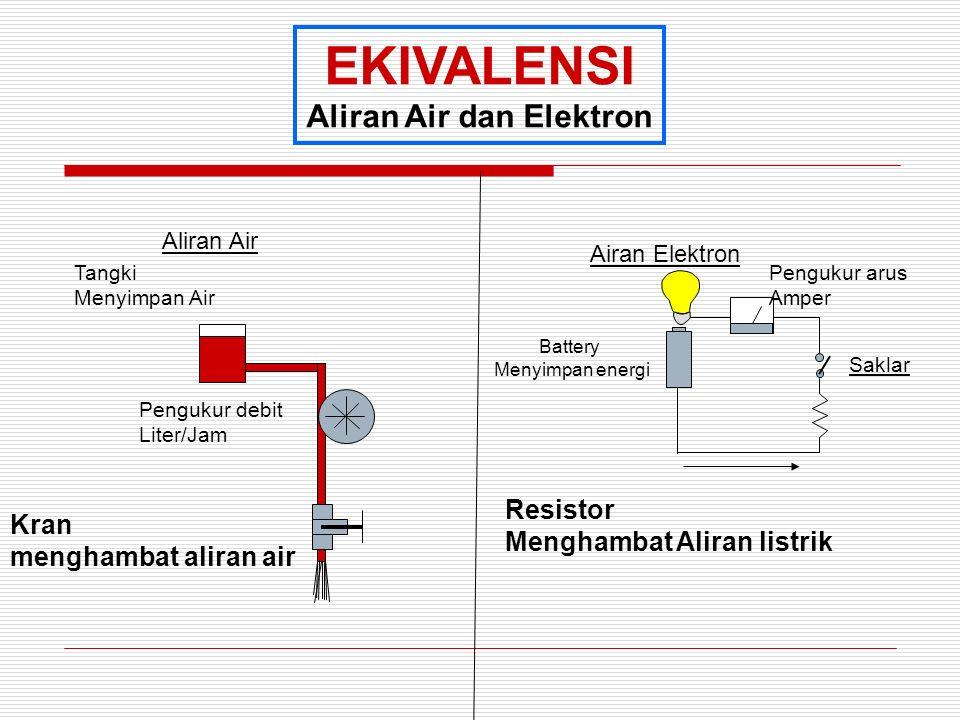 Tangki Menyimpan Air Pengukur debit Liter/Jam Kran menghambat aliran air EKIVALENSI Aliran Air dan Elektron Resistor Menghambat Aliran listrik Aliran Air Battery Menyimpan energi Airan Elektron Saklar Pengukur arus Amper