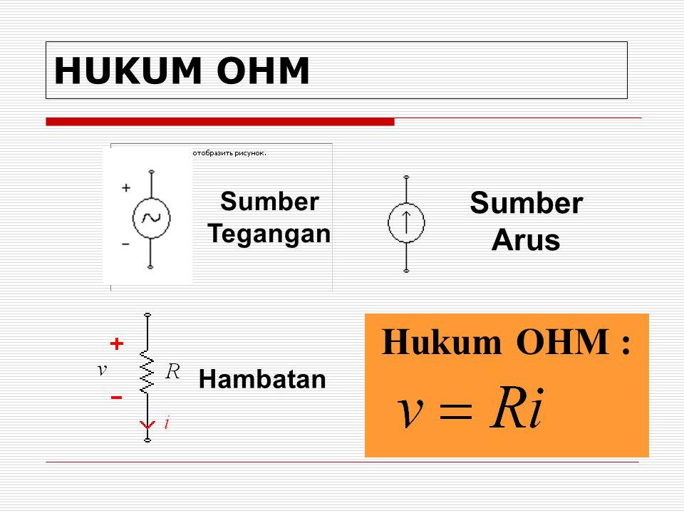 HUKUM OHM Sumber Tegangan Sumber Arus Hambatan Hukum OHM :