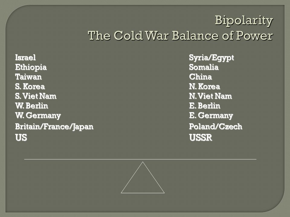 Bipolarity The Cold War Balance of Power IsraelSyria/Egypt EthiopiaSomalia TaiwanChina S.