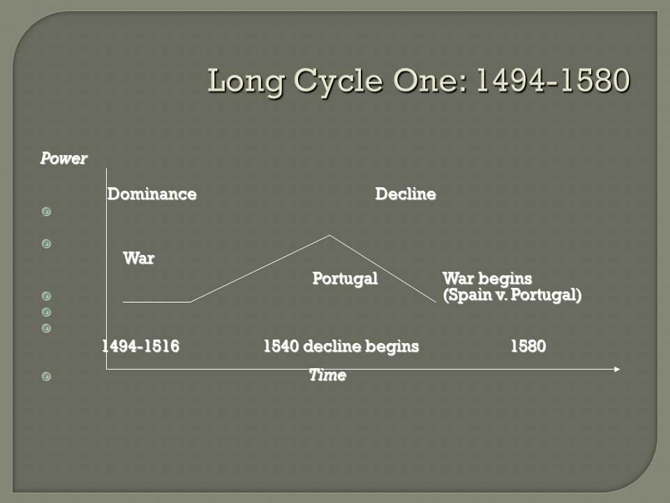 Long Cycle One: 1494-1580 Power DominanceDecline   War Portugal War begins Portugal War begins  (Spain v.