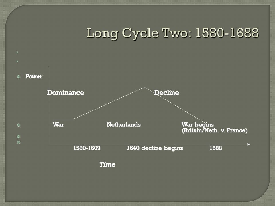 Long Cycle Two: 1580-1688   Power DominanceDecline  War NetherlandsWar begins (Britain/Neth.