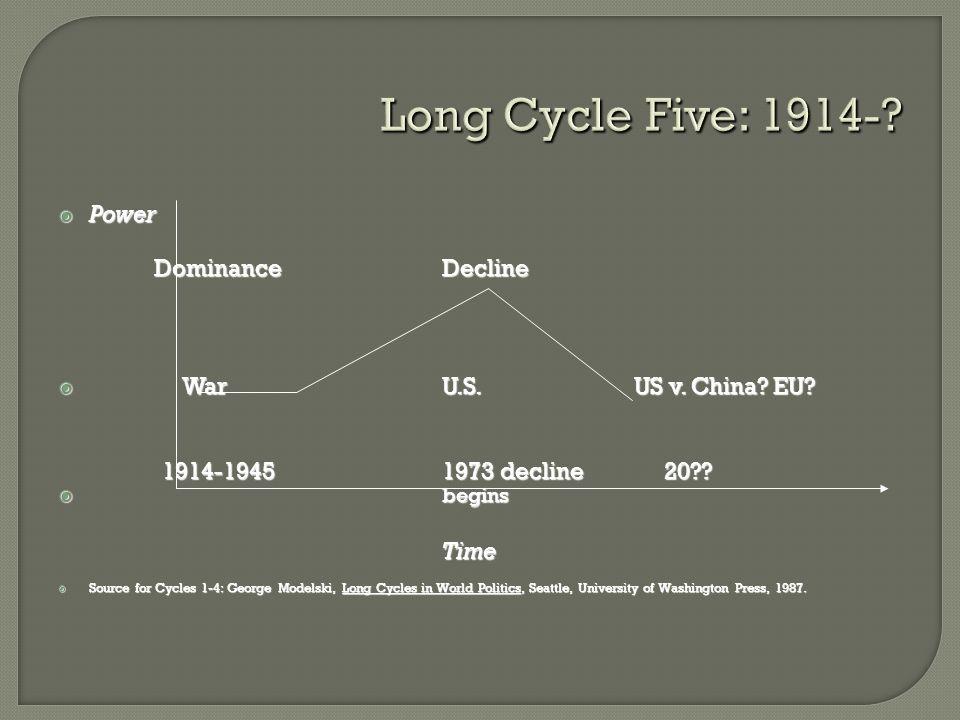 Long Cycle Five: 1914-?  Power DominanceDecline  WarU.S.US v. China? EU? 1914-19451973 decline 20?? 1914-19451973 decline 20??  begins Time  Sourc