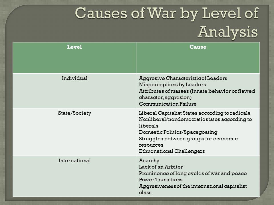  General War Fenomena abad 20 yang bertujuan untuk menaklukan dan menguasai wilayah musuh yang melibatkan seluruh kekuatan bersenjata dan mempunyai target baik itu militer atau sipil.