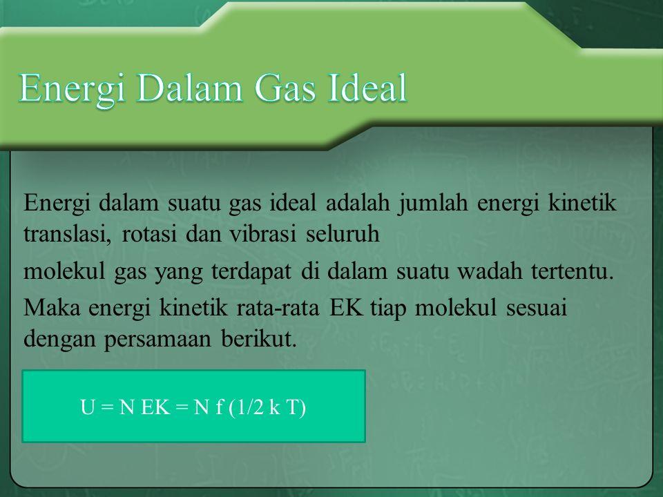 Energi dalam suatu gas ideal adalah jumlah energi kinetik translasi, rotasi dan vibrasi seluruh molekul gas yang terdapat di dalam suatu wadah tertent